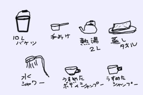 バケツ1杯で体を洗う